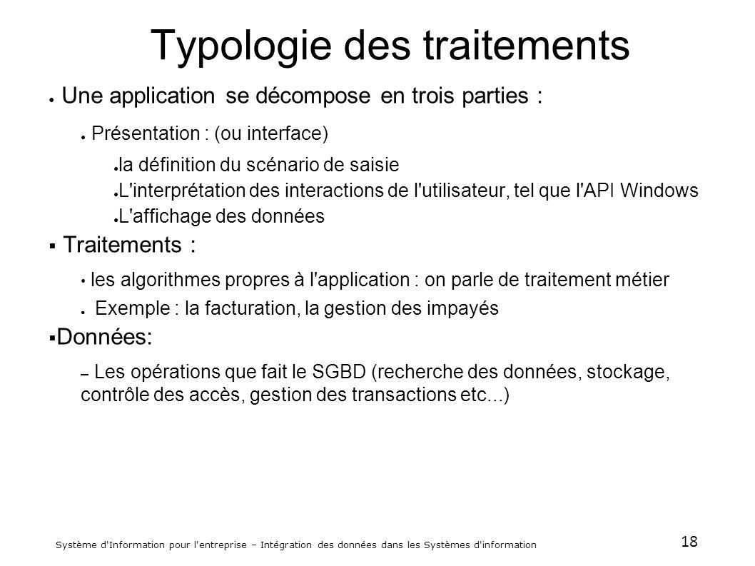 18 Système d'Information pour l'entreprise – Intégration des données dans les Systèmes d'information Typologie des traitements Une application se déco