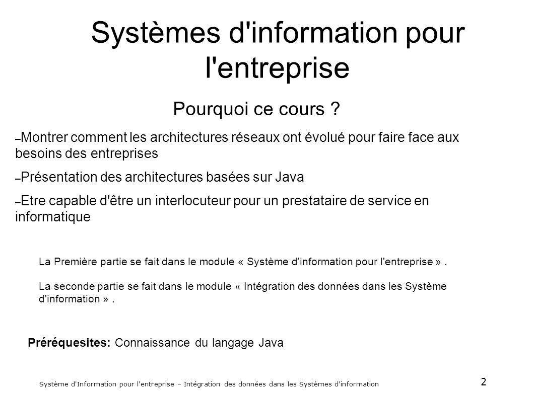 2 Système d'Information pour l'entreprise – Intégration des données dans les Systèmes d'information Systèmes d'information pour l'entreprise Pourquoi