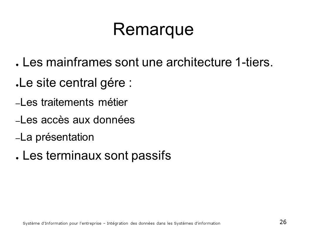 26 Système d'Information pour l'entreprise – Intégration des données dans les Systèmes d'information Remarque Les mainframes sont une architecture 1-t