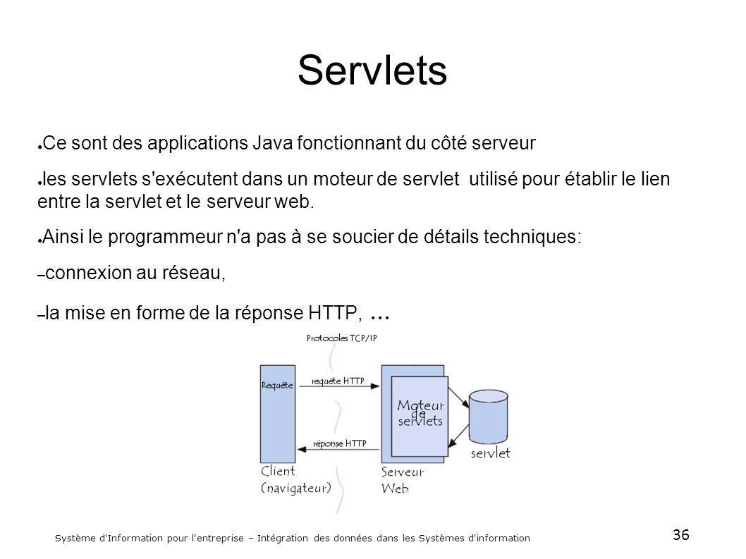 36 Système d'Information pour l'entreprise – Intégration des données dans les Systèmes d'information Servlets Ce sont des applications Java fonctionna