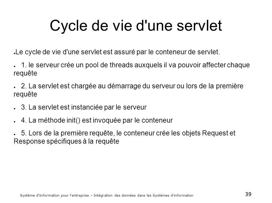 39 Système d'Information pour l'entreprise – Intégration des données dans les Systèmes d'information Cycle de vie d'une servlet Le cycle de vie d'une