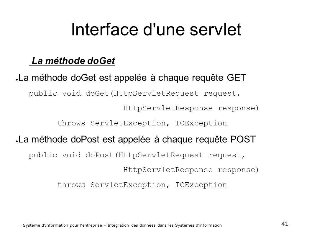 41 Système d'Information pour l'entreprise – Intégration des données dans les Systèmes d'information Interface d'une servlet La méthode doGet La métho