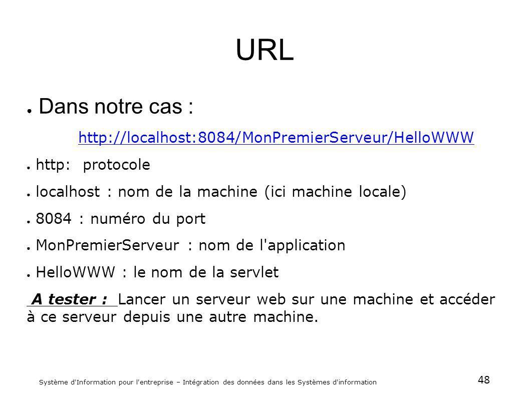 48 Système d'Information pour l'entreprise – Intégration des données dans les Systèmes d'information URL Dans notre cas : http://localhost:8084/MonPre