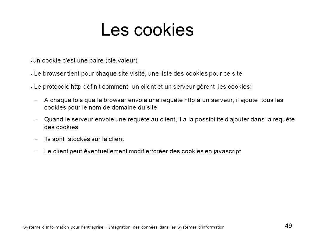 49 Système d'Information pour l'entreprise – Intégration des données dans les Systèmes d'information Les cookies Un cookie c'est une paire (clé,valeur