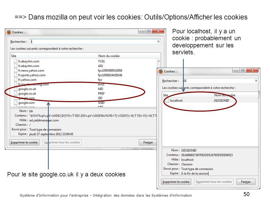 50 Système d'Information pour l'entreprise – Intégration des données dans les Systèmes d'information ==> Dans mozilla on peut voir les cookies: Outils