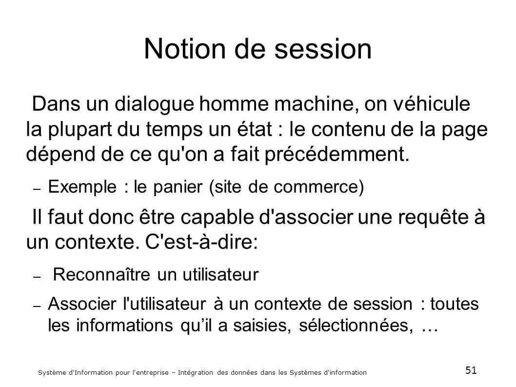 51 Système d'Information pour l'entreprise – Intégration des données dans les Systèmes d'information Notion de session Dans un dialogue homme machine,