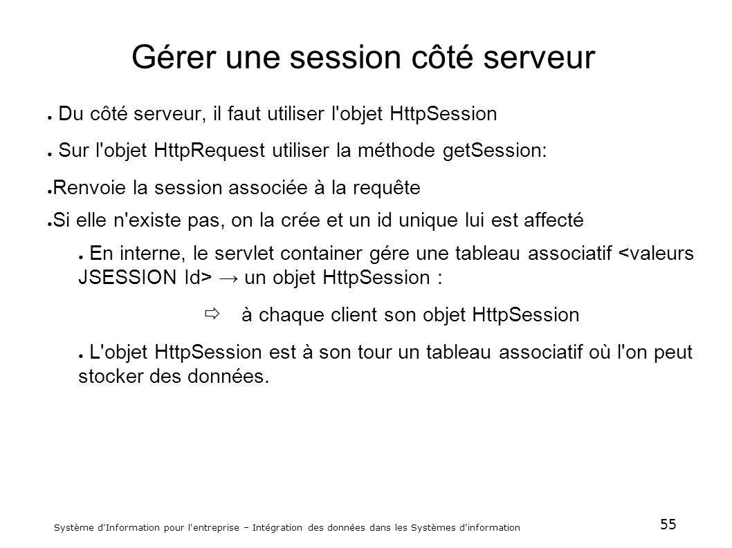 55 Système d'Information pour l'entreprise – Intégration des données dans les Systèmes d'information Gérer une session côté serveur Du côté serveur, i