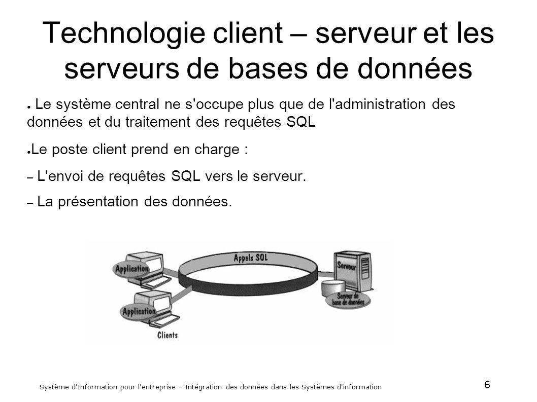 6 Système d'Information pour l'entreprise – Intégration des données dans les Systèmes d'information Technologie client – serveur et les serveurs de ba