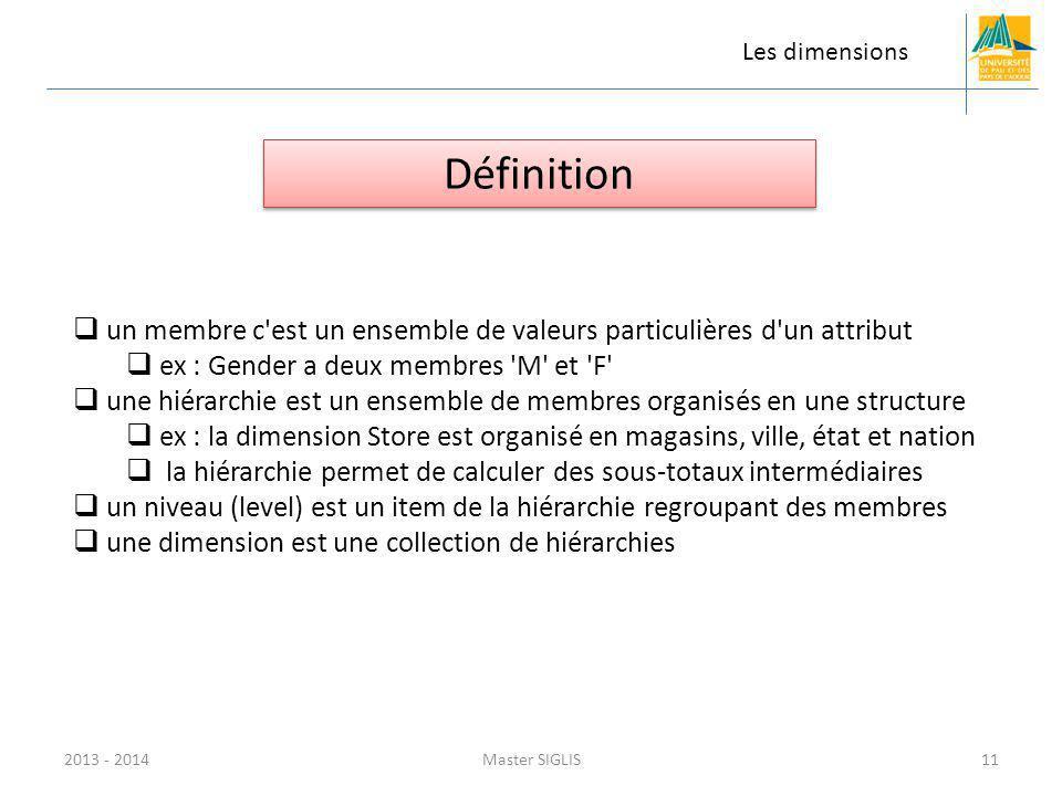 2013 - 2014Master SIGLIS11 Les dimensions un membre c'est un ensemble de valeurs particulières d'un attribut ex : Gender a deux membres 'M' et 'F' une