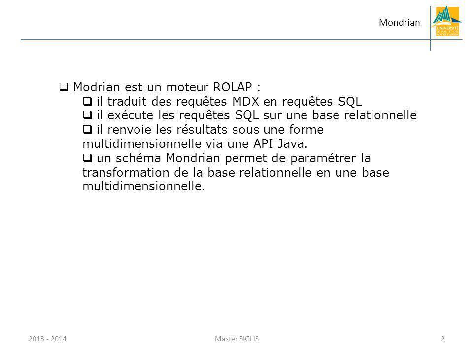 2013 - 2014Master SIGLIS2 Mondrian Modrian est un moteur ROLAP : il traduit des requêtes MDX en requêtes SQL il exécute les requêtes SQL sur une base relationnelle il renvoie les résultats sous une forme multidimensionnelle via une API Java.