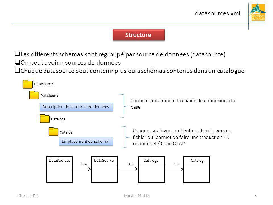 2013 - 2014Master SIGLIS5 datasources.xml Les différents schémas sont regroupé par source de données (datasource) On peut avoir n sources de données Chaque datasource peut contenir plusieurs schémas contenus dans un catalogue DataSources DataSource Description de la source de données Catalogs Catalog Emplacement du schéma Contient notamment la chaîne de connexion à la base Chaque catalogue contient un chemin vers un fichier qui permet de faire une traduction BD relationnel / Cube OLAP DataSourcesDataSourceCatalogsCatalog 1..n Structure