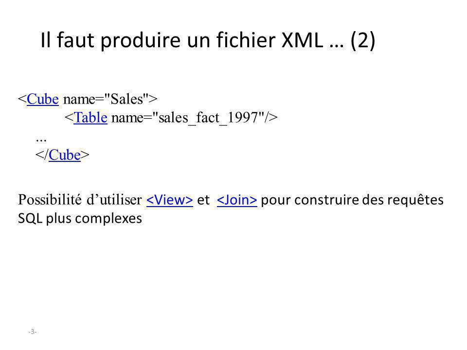 -3- Il faut produire un fichier XML … (2)... CubeTableCube Possibilité dutiliser et pour construire des requêtes SQL plus complexes