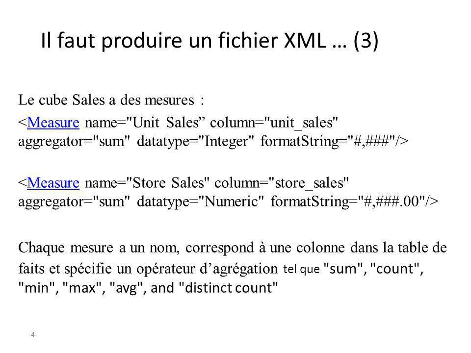 -4- Il faut produire un fichier XML … (3) Le cube Sales a des mesures : Measure Measure Chaque mesure a un nom, correspond à une colonne dans la table