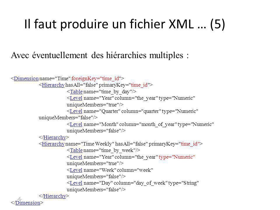 -6- Il faut produire un fichier XML … (5) Avec éventuellement des hiérarchies multiples : DimensionHierarchyTableLevel Hierarchy TableLevel HierarchyD