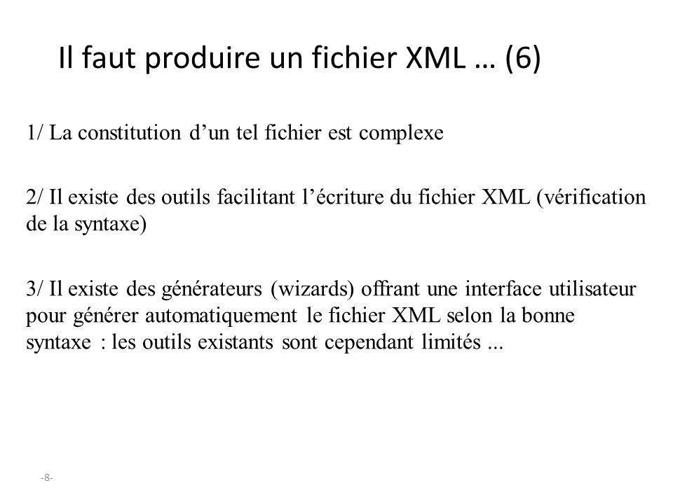 -8- Il faut produire un fichier XML … (6) 1/ La constitution dun tel fichier est complexe 2/ Il existe des outils facilitant lécriture du fichier XML
