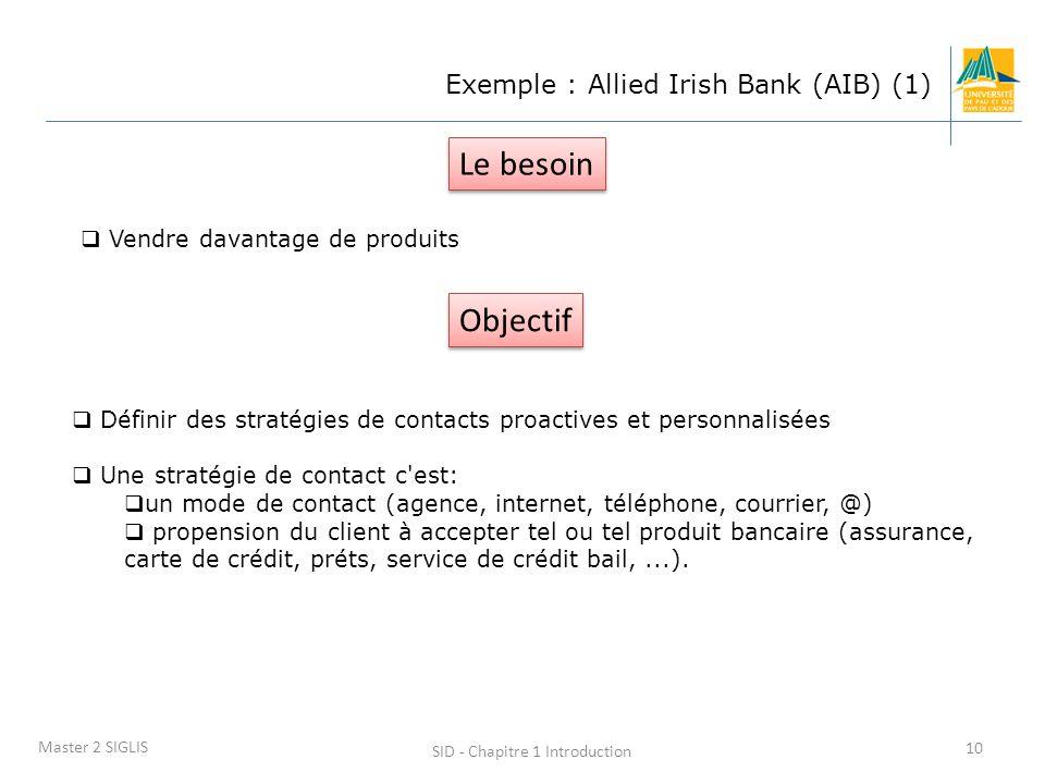 SID - Chapitre 1 Introduction 10 Master 2 SIGLIS Exemple : Allied Irish Bank (AIB) (1) Vendre davantage de produits Le besoin Définir des stratégies d