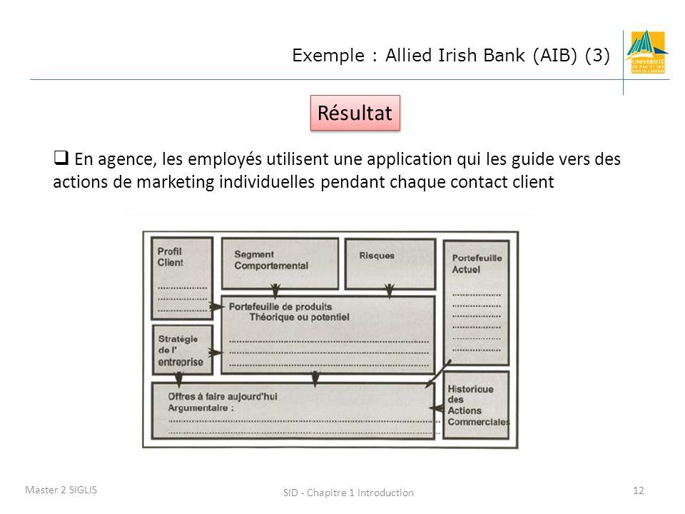 SID - Chapitre 1 Introduction 12 Master 2 SIGLIS Exemple : Allied Irish Bank (AIB) (3) Résultat En agence, les employés utilisent une application qui