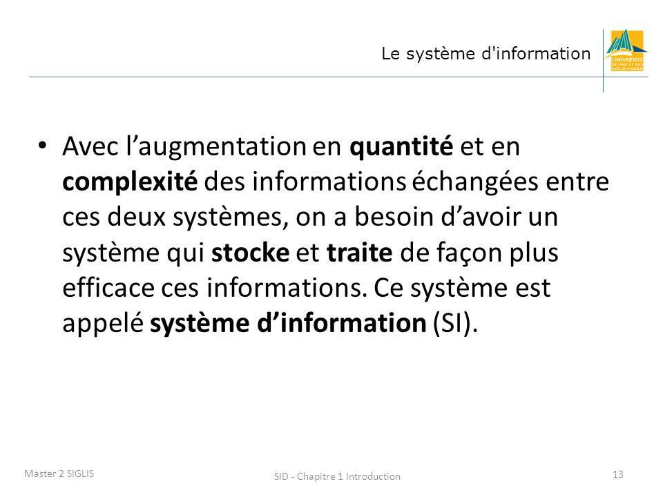 SID - Chapitre 1 Introduction 13 Master 2 SIGLIS Le système d'information Avec laugmentation en quantité et en complexité des informations échangées e