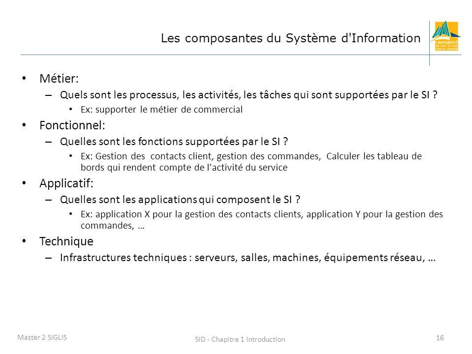 SID - Chapitre 1 Introduction 16 Master 2 SIGLIS Les composantes du Système d'Information Métier: – Quels sont les processus, les activités, les tâche