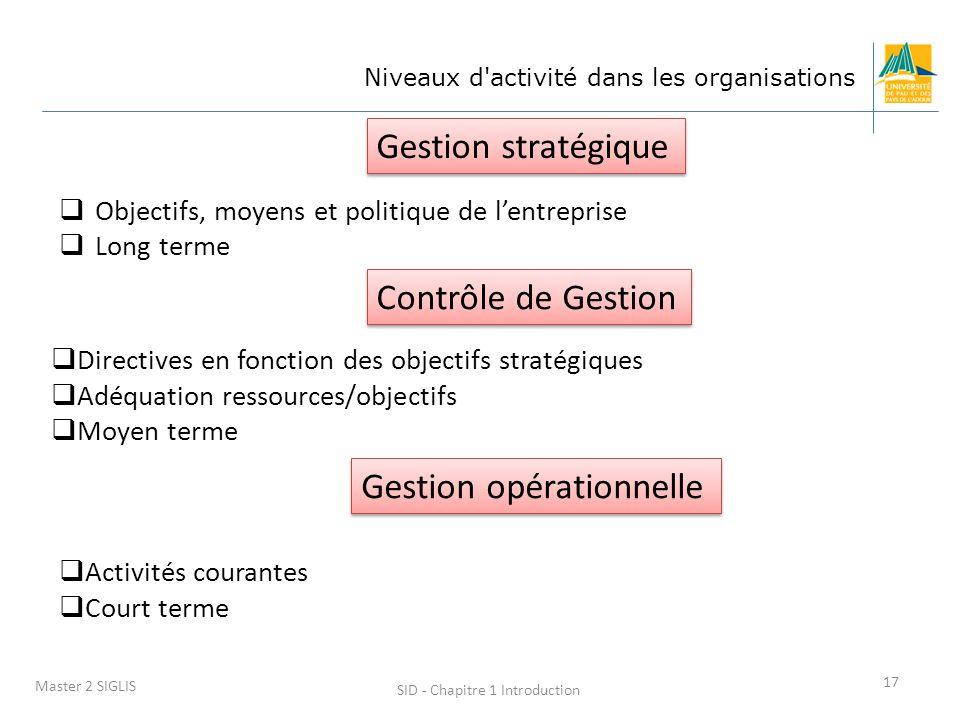 SID - Chapitre 1 Introduction 17 Master 2 SIGLIS Niveaux d'activité dans les organisations Objectifs, moyens et politique de lentreprise Long terme Ge
