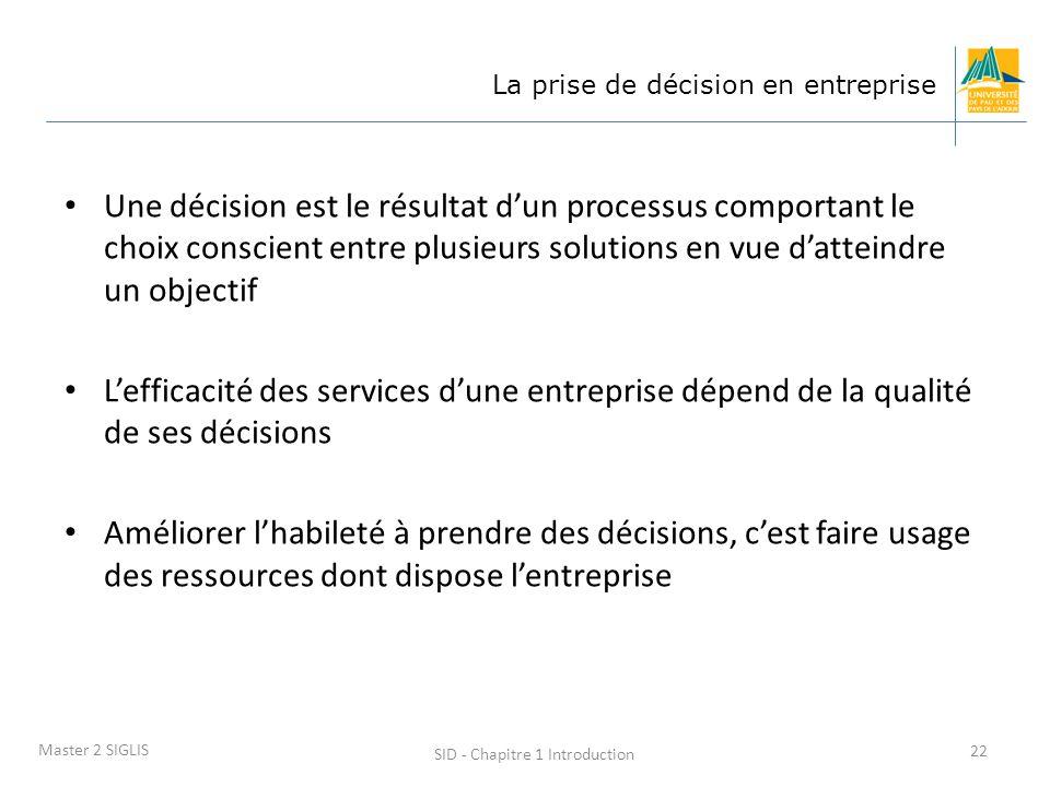 SID - Chapitre 1 Introduction 22 Master 2 SIGLIS La prise de décision en entreprise Une décision est le résultat dun processus comportant le choix con