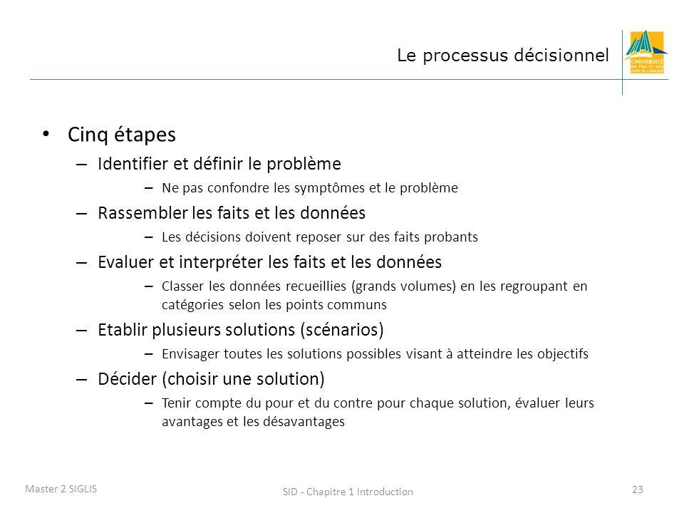 SID - Chapitre 1 Introduction 23 Master 2 SIGLIS Le processus décisionnel Cinq étapes – Identifier et définir le problème – Ne pas confondre les sympt