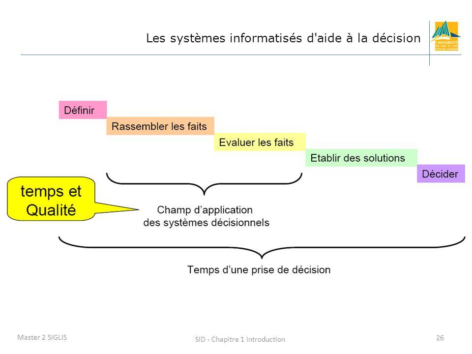 SID - Chapitre 1 Introduction 26 Master 2 SIGLIS Les systèmes informatisés d'aide à la décision