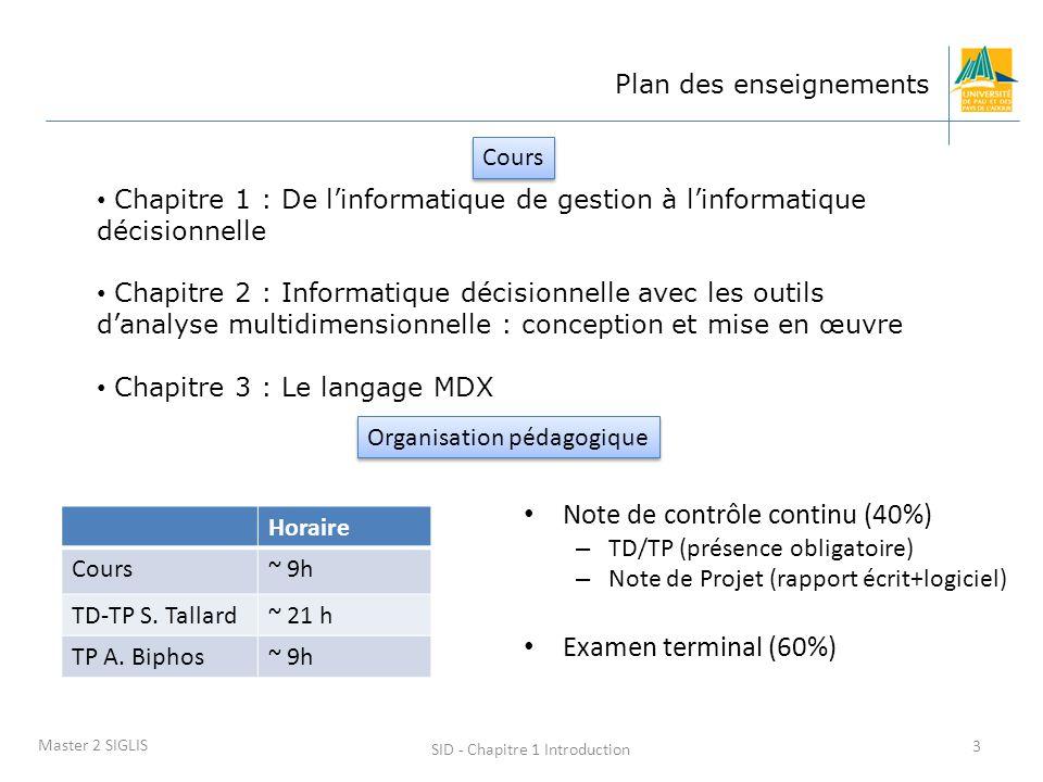 SID - Chapitre 1 Introduction 3 Master 2 SIGLIS Plan des enseignements Chapitre 1 : De linformatique de gestion à linformatique décisionnelle Chapitre