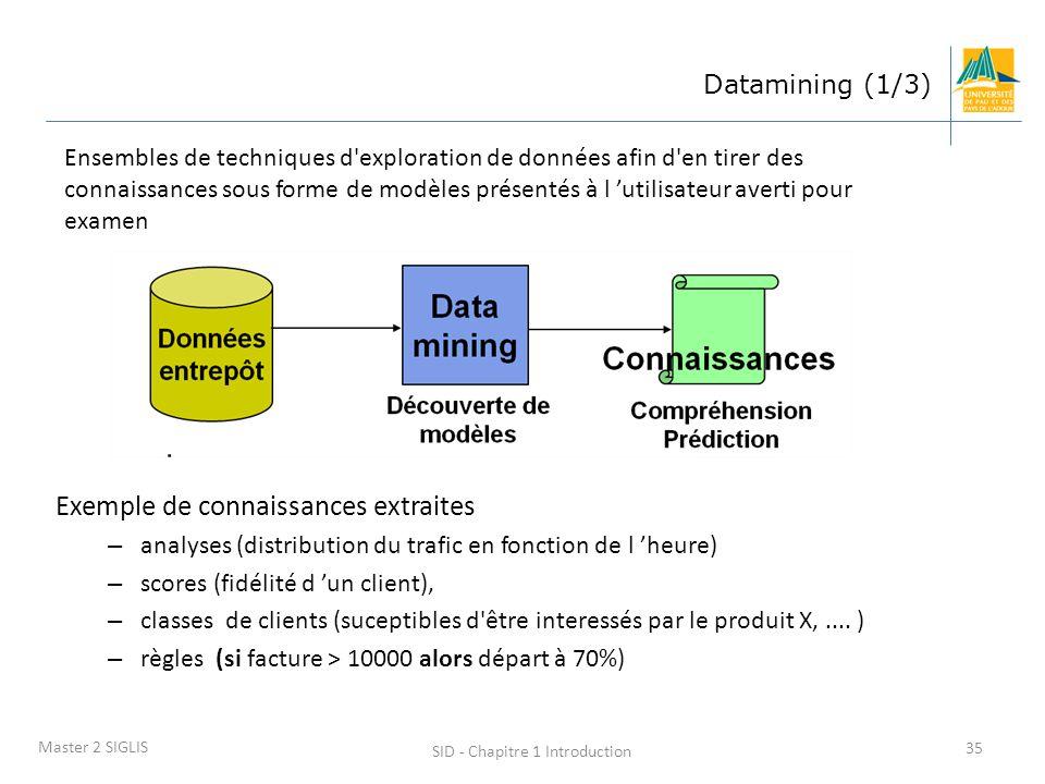SID - Chapitre 1 Introduction 35 Master 2 SIGLIS Datamining (1/3) Exemple de connaissances extraites – analyses (distribution du trafic en fonction de