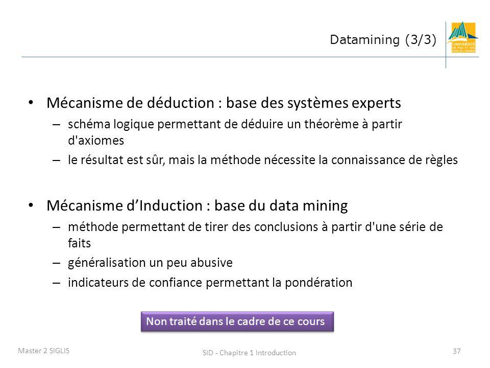 SID - Chapitre 1 Introduction 37 Master 2 SIGLIS Datamining (3/3) Mécanisme de déduction : base des systèmes experts – schéma logique permettant de dé
