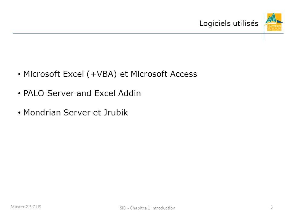 SID - Chapitre 1 Introduction 5 Master 2 SIGLIS Logiciels utilisés Microsoft Excel (+VBA) et Microsoft Access PALO Server and Excel Addin Mondrian Ser