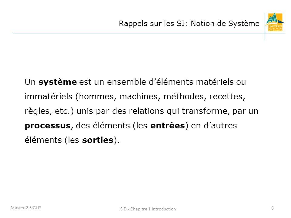 SID - Chapitre 1 Introduction 6 Master 2 SIGLIS Rappels sur les SI: Notion de Système Un système est un ensemble déléments matériels ou immatériels (h