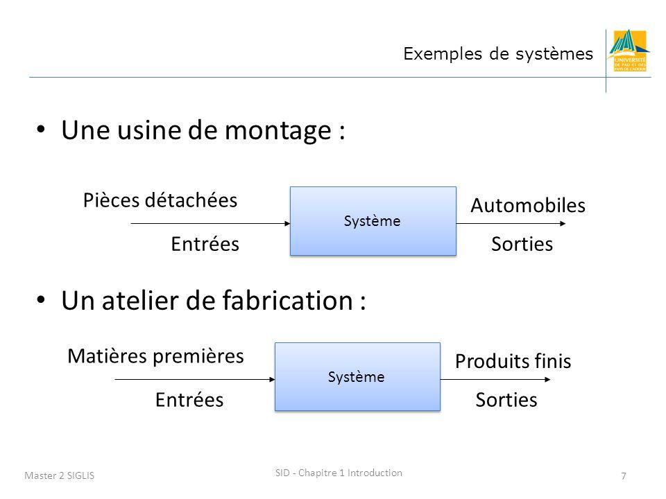 SID - Chapitre 1 Introduction 7 Master 2 SIGLIS Exemples de systèmes Système Matières premières Produits finis EntréesSorties Système Pièces détachées