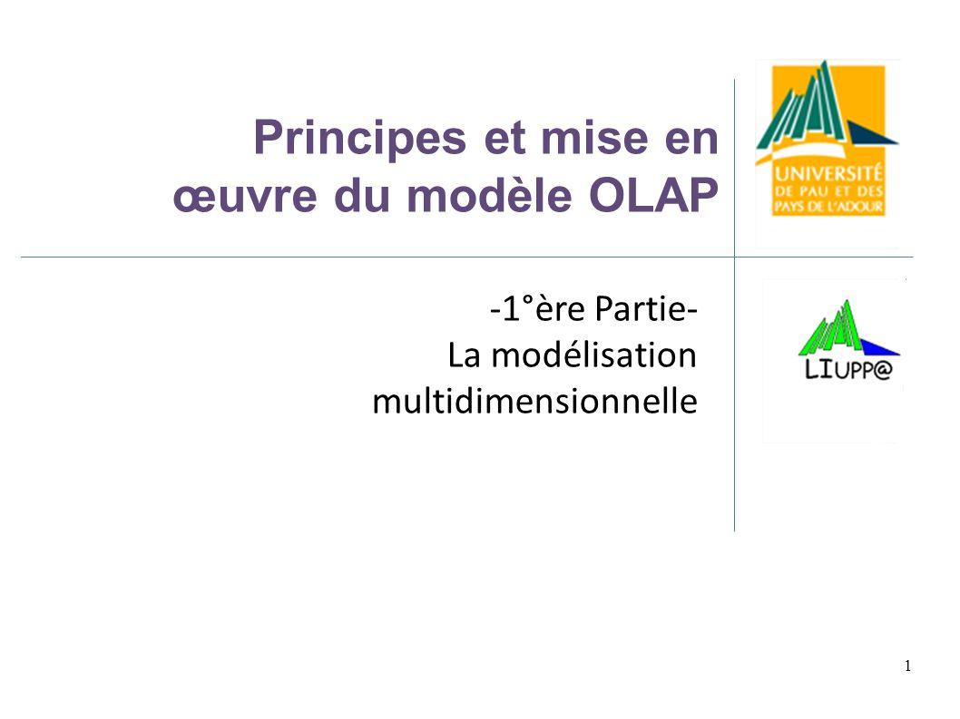 12 Les différents modèles de données Il y a plusieurs modèles possibles pour les cubes OLAP: Le modèle en étoile Le modèle en flocon de neige (snow flake) Le modèle en constellation