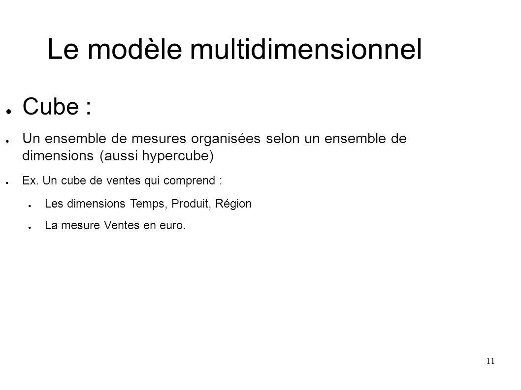 11 Le modèle multidimensionnel Cube : Un ensemble de mesures organisées selon un ensemble de dimensions (aussi hypercube) Ex. Un cube de ventes qui co