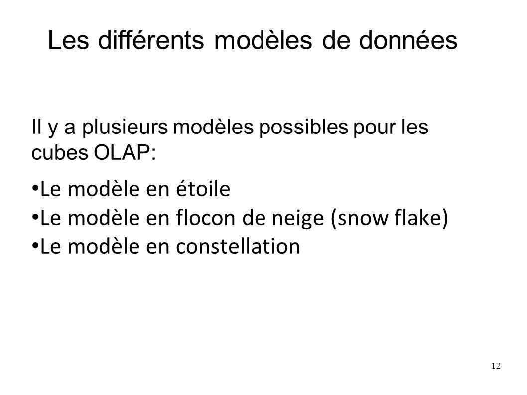 12 Les différents modèles de données Il y a plusieurs modèles possibles pour les cubes OLAP: Le modèle en étoile Le modèle en flocon de neige (snow fl