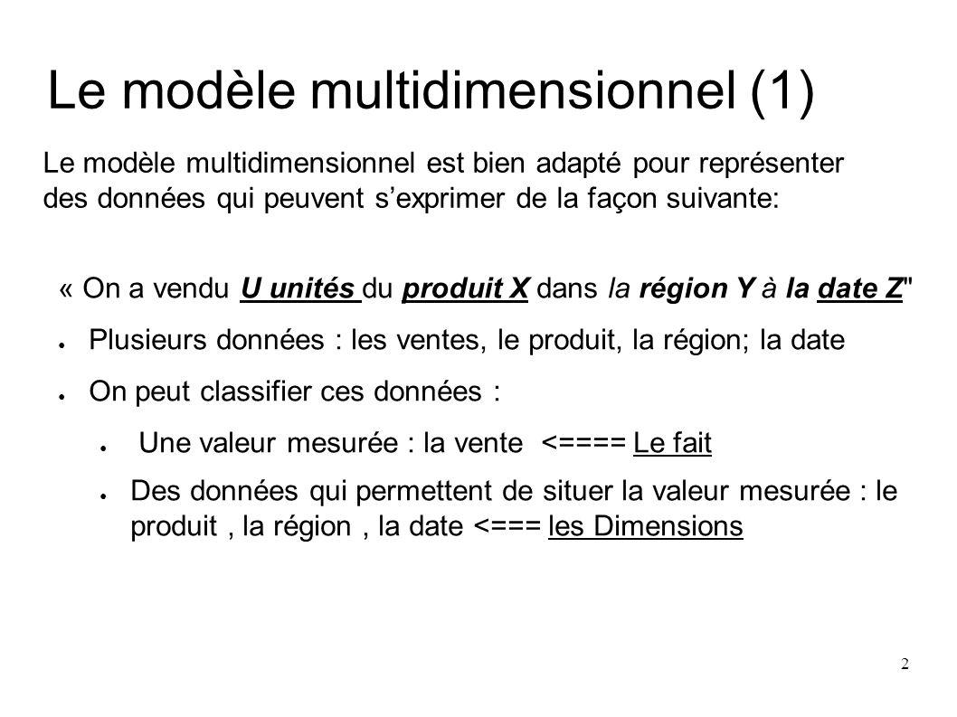 Le modèle en étoile Fait Id mesure1 mesure2 … mesuren Id_dimension1 Id_dimension2 … Id_dimensionn Id mesure1 mesure2 … mesuren Id_dimension1 Id_dimension2 … Id_dimensionn Dimension1 Id Valeur Id Valeur Dimension2 Id Valeur Id Valeur Dimensionn Id Valeur Id Valeur id_dimension1 = id id_dimension2 = id Id_dimension1n= id 13 Les dimensions ne sont pas hiérarchisées.