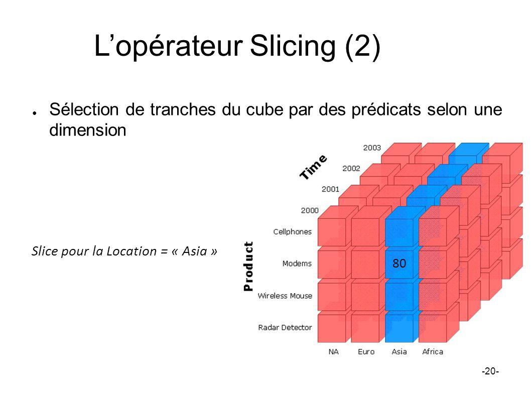 Lopérateur Slicing (2) Sélection de tranches du cube par des prédicats selon une dimension -20- Slice pour la Location = « Asia » 80