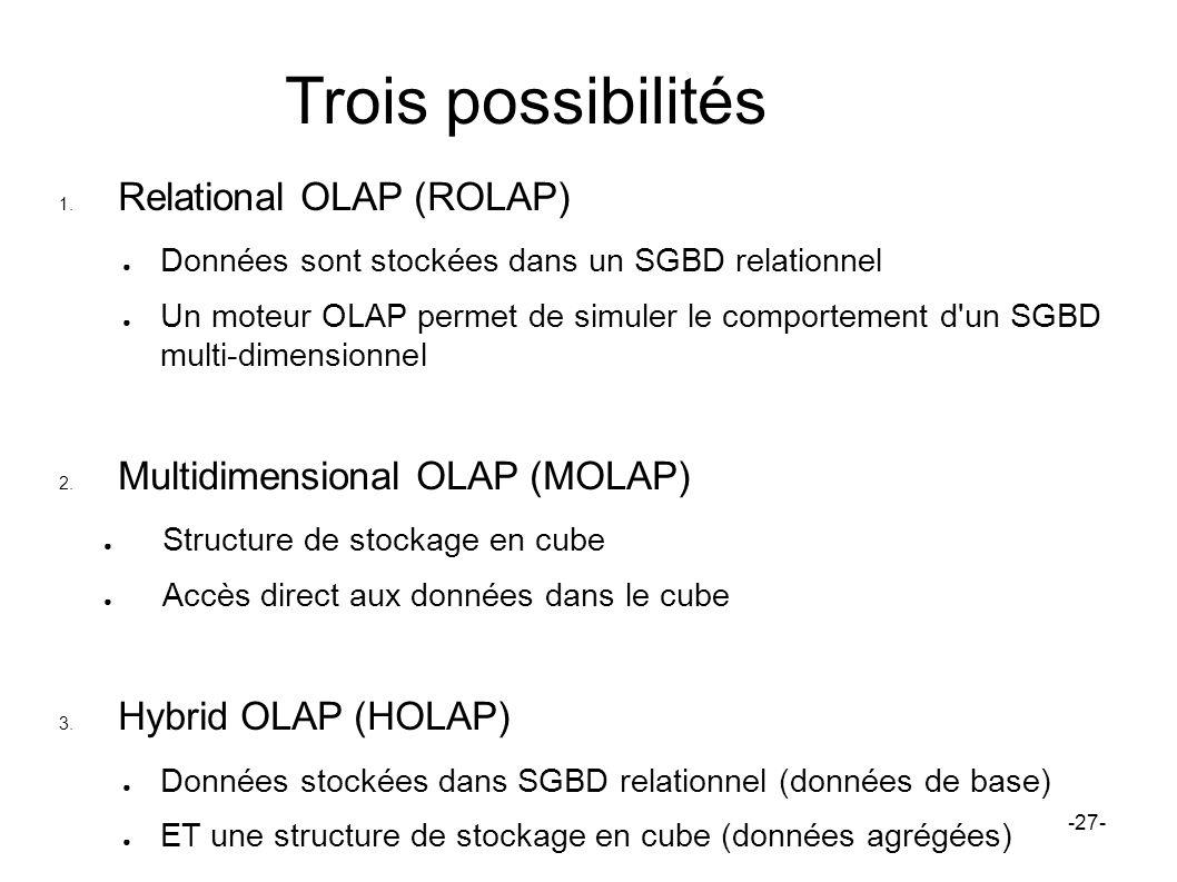 Trois possibilités 1. Relational OLAP (ROLAP) Données sont stockées dans un SGBD relationnel Un moteur OLAP permet de simuler le comportement d'un SGB