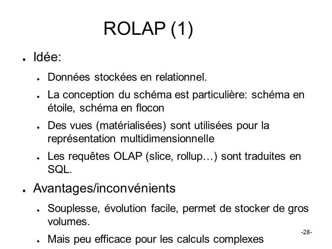 ROLAP (1) Idée: Données stockées en relationnel. La conception du schéma est particulière: schéma en étoile, schéma en flocon Des vues (matérialisées)