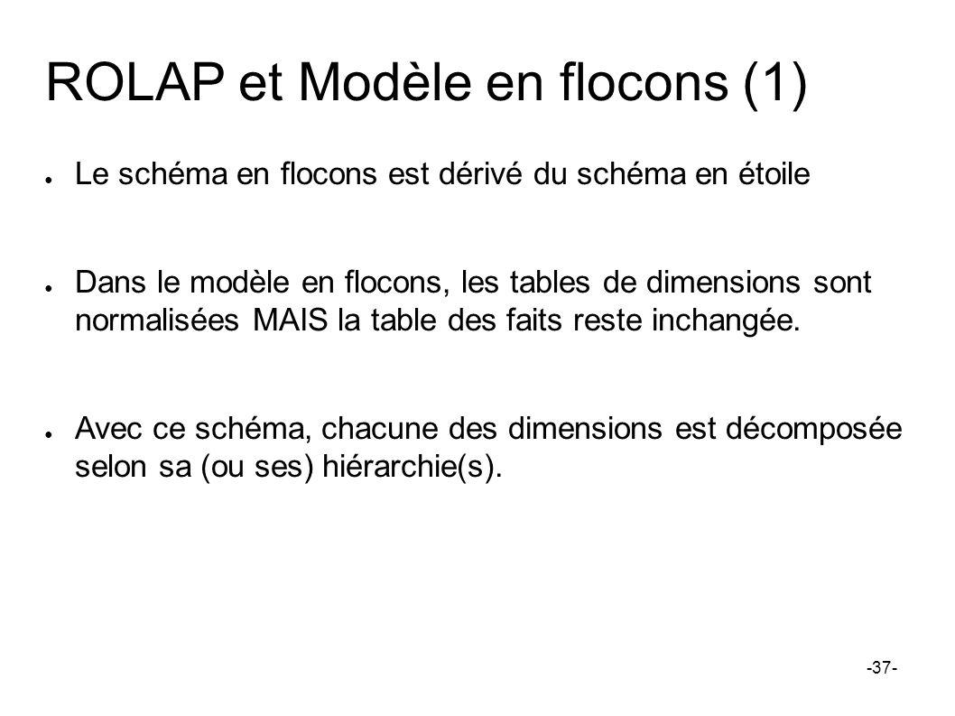 ROLAP et Modèle en flocons (1) Le schéma en flocons est dérivé du schéma en étoile Dans le modèle en flocons, les tables de dimensions sont normalisée