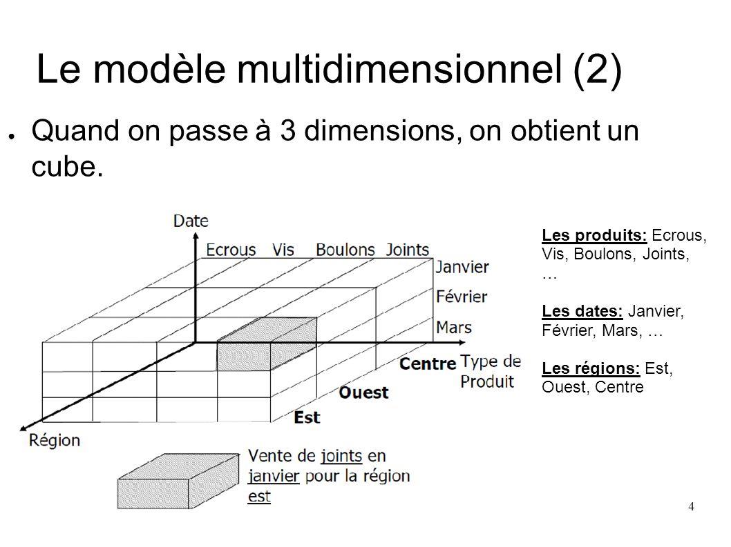 4 Le modèle multidimensionnel (2) Quand on passe à 3 dimensions, on obtient un cube. Les produits: Ecrous, Vis, Boulons, Joints, … Les dates: Janvier,
