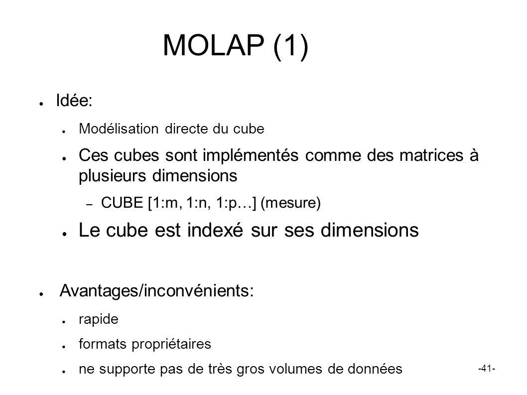 MOLAP (1) Idée: Modélisation directe du cube Ces cubes sont implémentés comme des matrices à plusieurs dimensions – CUBE [1:m, 1:n, 1:p…] (mesure) Le