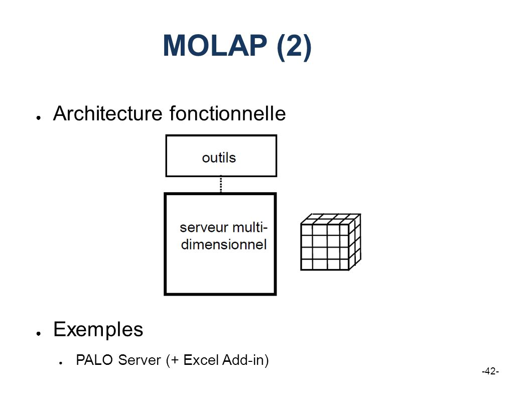 MOLAP (2) Architecture fonctionnelle Exemples PALO Server (+ Excel Add-in) -42-
