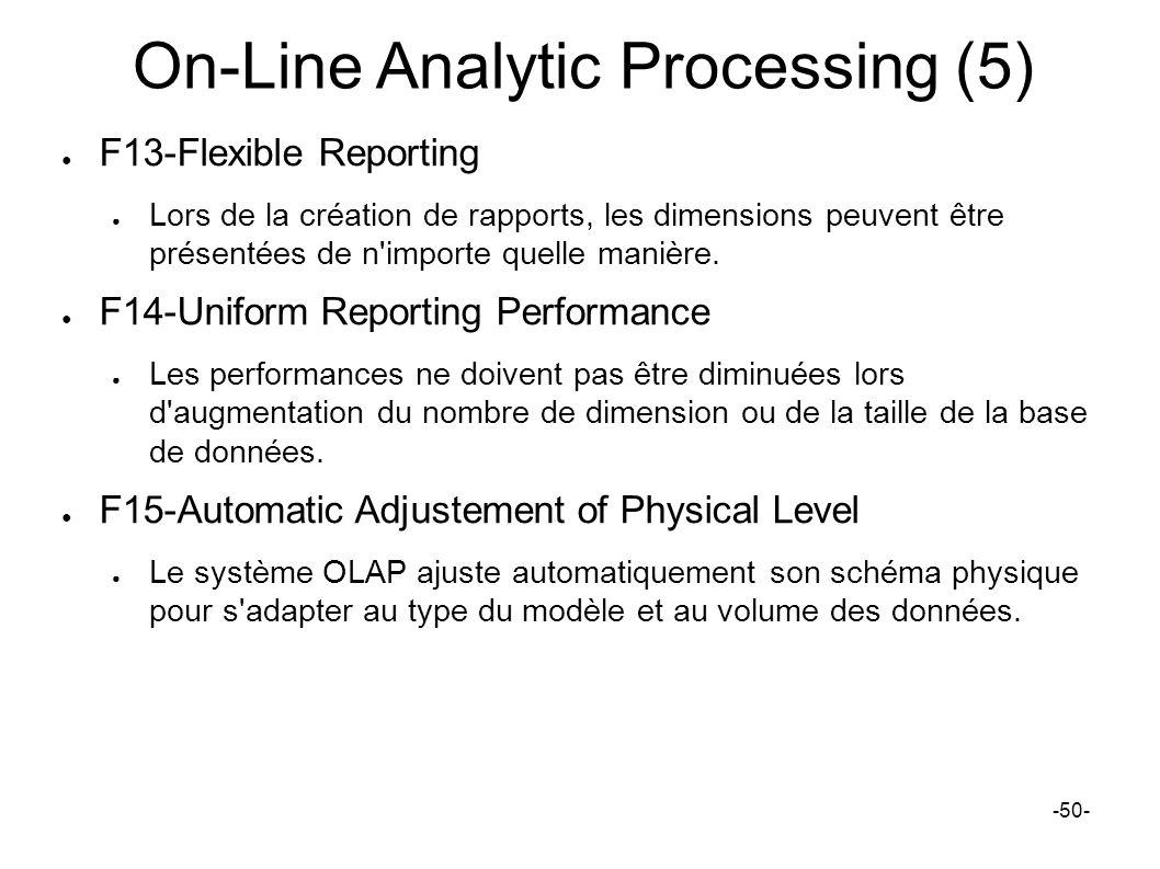 On-Line Analytic Processing (5) F13-Flexible Reporting Lors de la création de rapports, les dimensions peuvent être présentées de n'importe quelle man
