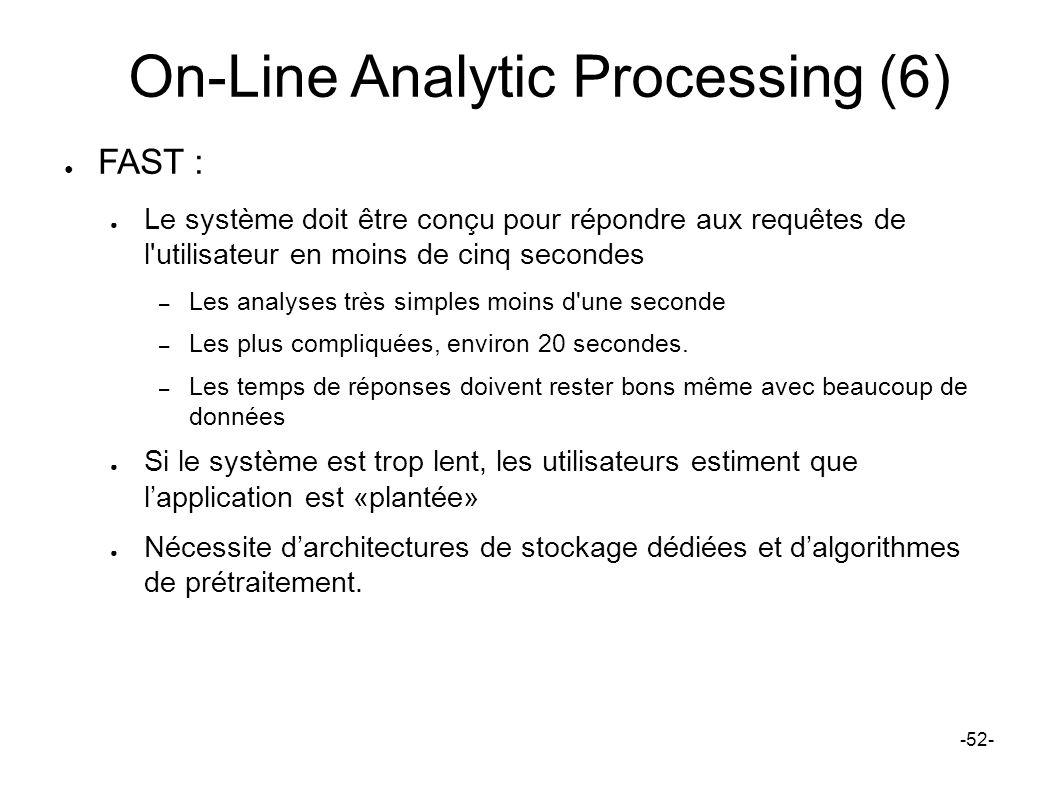 On-Line Analytic Processing (6) FAST : Le système doit être conçu pour répondre aux requêtes de l'utilisateur en moins de cinq secondes – Les analyses