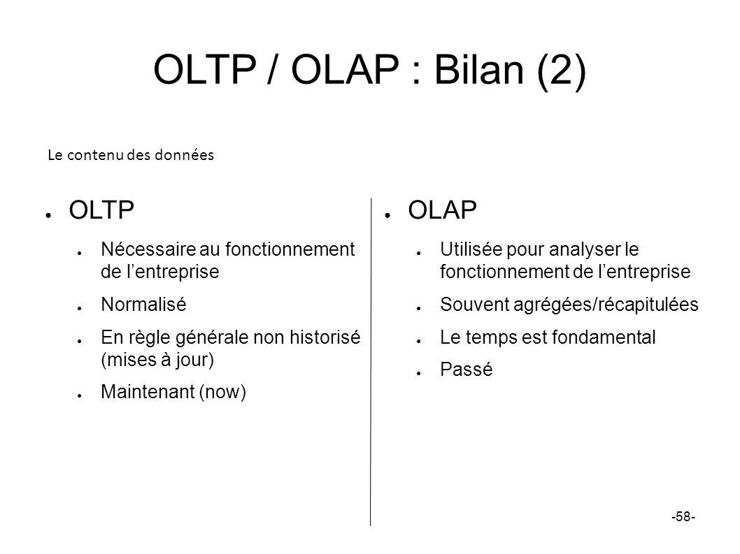 OLTP / OLAP : Bilan (2) OLTP Nécessaire au fonctionnement de lentreprise Normalisé En règle générale non historisé (mises à jour) Maintenant (now) OLA