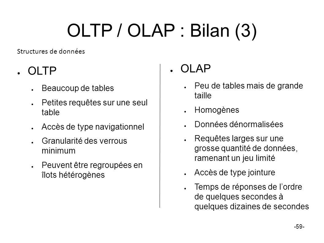OLTP / OLAP : Bilan (3) OLTP Beaucoup de tables Petites requêtes sur une seul table Accès de type navigationnel Granularité des verrous minimum Peuven