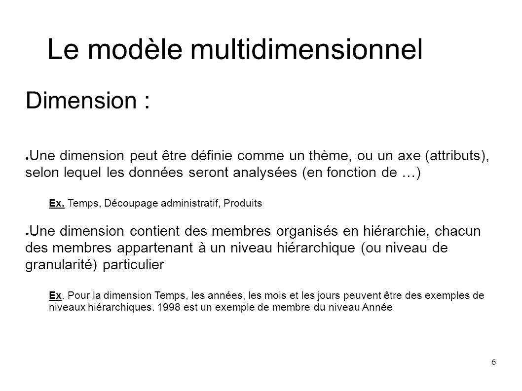 6 Le modèle multidimensionnel Dimension : Une dimension peut être définie comme un thème, ou un axe (attributs), selon lequel les données seront analy