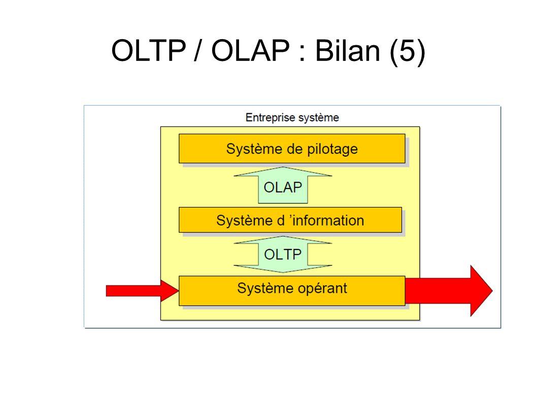 OLTP / OLAP : Bilan (5)